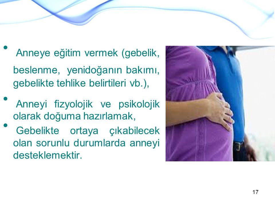Anneye eğitim vermek (gebelik, beslenme, yenidoğanın bakımı, gebelikte tehlike belirtileri vb.), Anneyi fizyolojik ve psikolojik olarak doğuma hazırla