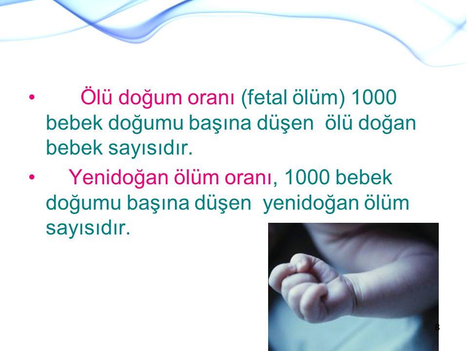 Ölü doğum oranı (fetal ölüm) 1000 bebek doğumu başına düşen ölü doğan bebek sayısıdır. Yenidoğan ölüm oranı, 1000 bebek doğumu başına düşen yenidoğan