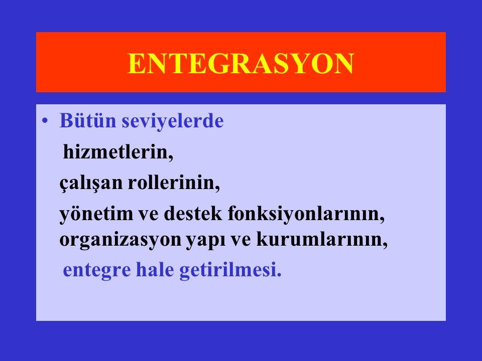 ENTEGRASYON Bütün seviyelerde hizmetlerin, çalışan rollerinin, yönetim ve destek fonksiyonlarının, organizasyon yapı ve kurumlarının, entegre hale getirilmesi.