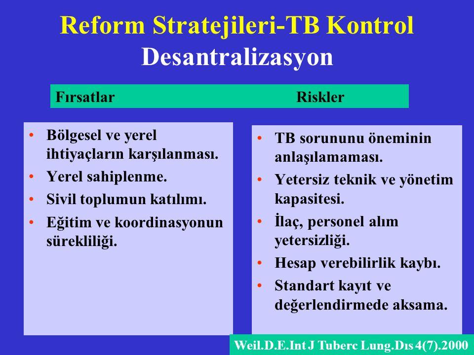 Reform Stratejileri-TB Kontrol Desantralizasyon Bölgesel ve yerel ihtiyaçların karşılanması.