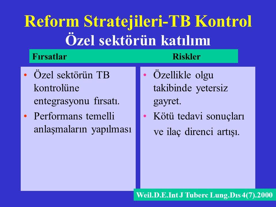 Özel sektörün TB kontrolüne entegrasyonu fırsatı.