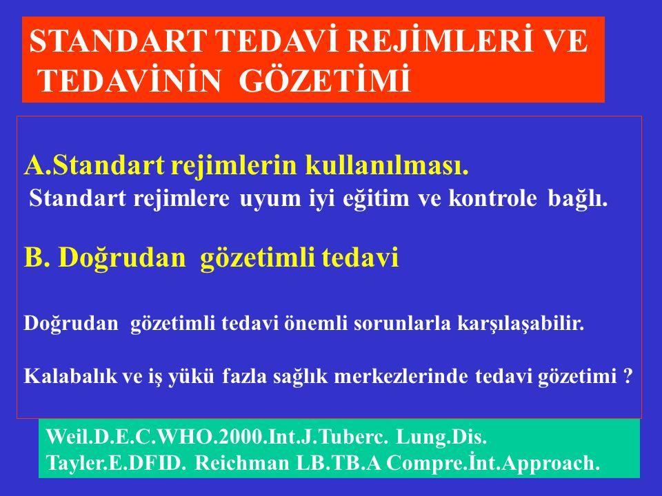 STANDART TEDAVİ REJİMLERİ VE TEDAVİNİN GÖZETİMİ A.Standart rejimlerin kullanılması.