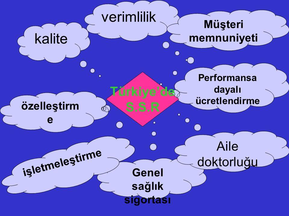 kalite özelleştirm e Genel sağlık sigortası Aile doktorluğu işletmeleştirme verimlilik Müşteri memnuniyeti Performansa dayalı ücretlendirme Türkiye'de S.S.R
