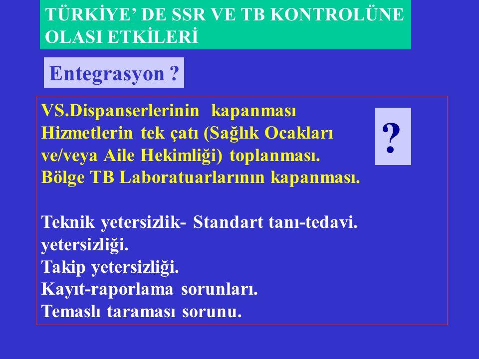 TÜRKİYE' DE SSR VE TB KONTROLÜNE OLASI ETKİLERİ Entegrasyon .