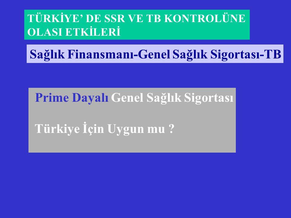 TÜRKİYE' DE SSR VE TB KONTROLÜNE OLASI ETKİLERİ Sağlık Finansmanı-Genel Sağlık Sigortası-TB Prime Dayalı Genel Sağlık Sigortası Türkiye İçin Uygun mu