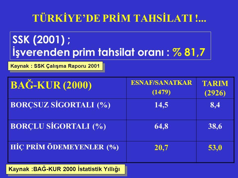 TÜRKİYE'DE PRİM TAHSİLATI !...
