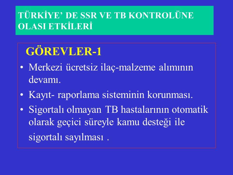 GÖREVLER-1 Merkezi ücretsiz ilaç-malzeme alımının devamı.