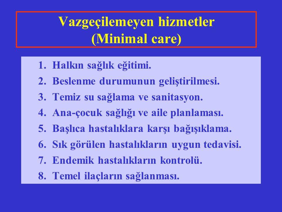 Vazgeçilemeyen hizmetler (Minimal care) 1.Halkın sağlık eğitimi.