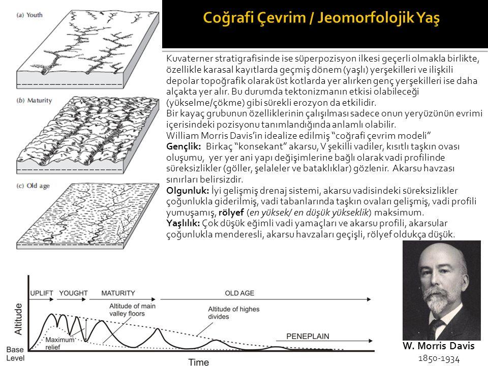 Kuvaterner stratigrafisinde ise süperpozisyon ilkesi geçerli olmakla birlikte, özellikle karasal kayıtlarda geçmiş dönem (yaşlı) yerşekilleri ve ilişk