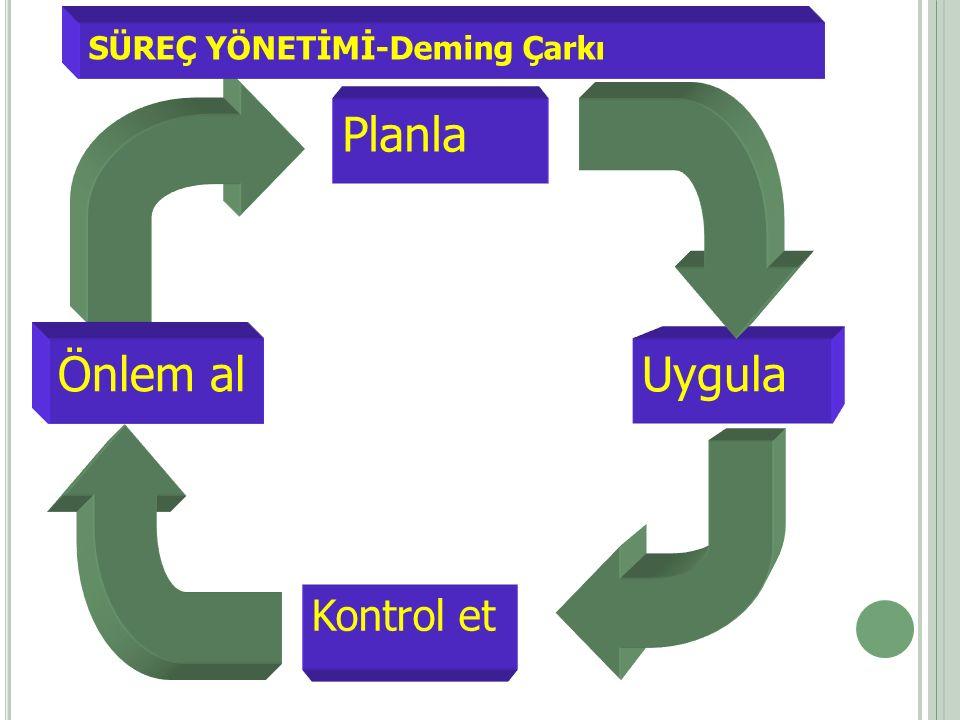 Yönetimde kalite; Sonuçlara odaklı denetimlerle değil, süreçlerin sürekli sorgulanarak geliştirilmesiyle oluşur.