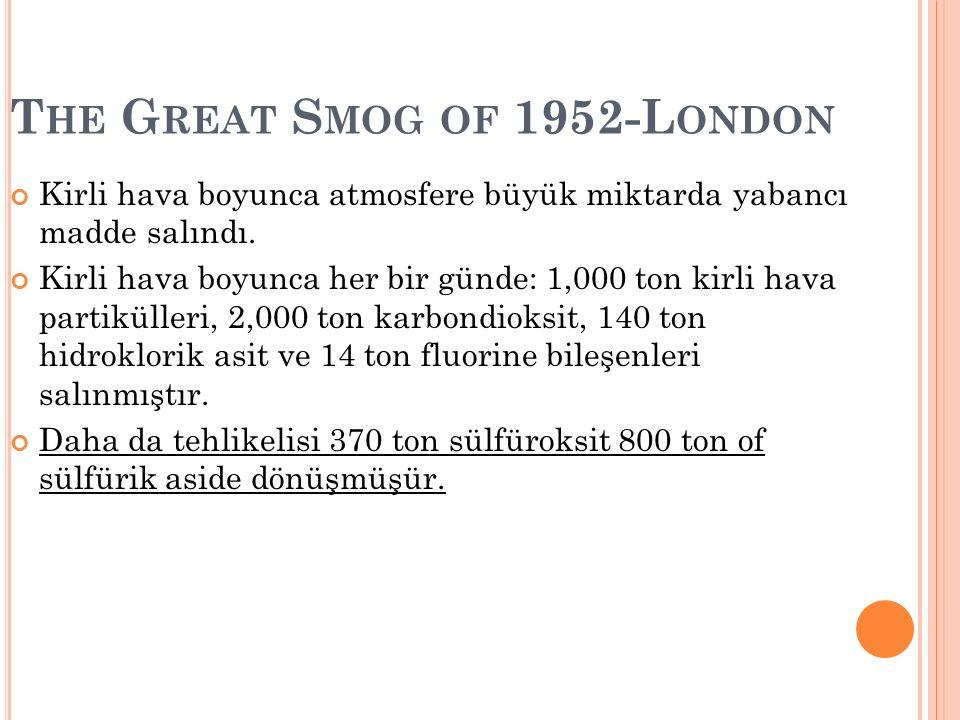 T HE G REAT S MOG OF 1952-L ONDON Kirli hava boyunca atmosfere büyük miktarda yabancı madde salındı. Kirli hava boyunca her bir günde: 1,000 ton kirli
