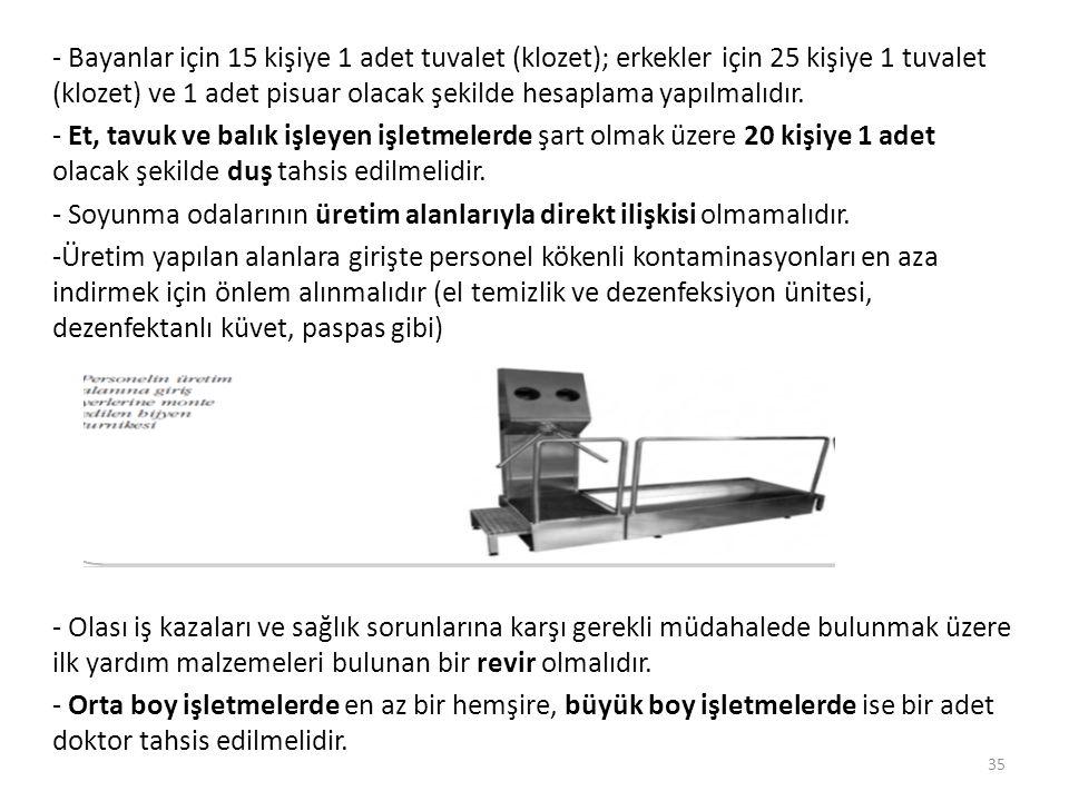 - Bayanlar için 15 kişiye 1 adet tuvalet (klozet); erkekler için 25 kişiye 1 tuvalet (klozet) ve 1 adet pisuar olacak şekilde hesaplama yapılmalıdır.