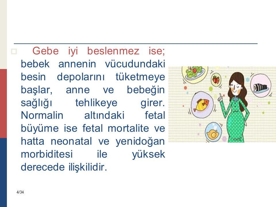  Gebe iyi beslenmez ise; bebek annenin vücudundaki besin depolarını tüketmeye başlar, anne ve bebeğin sağlığı tehlikeye girer. Normalin altındaki fet