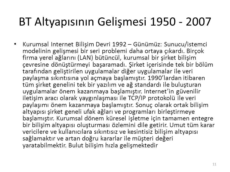 BT Altyapısının Gelişmesi 1950 - 2007 Kurumsal Internet Bilişim Devri 1992 – Günümüz: Sunucu/istemci modelinin gelişmesi bir seri problemi daha ortaya