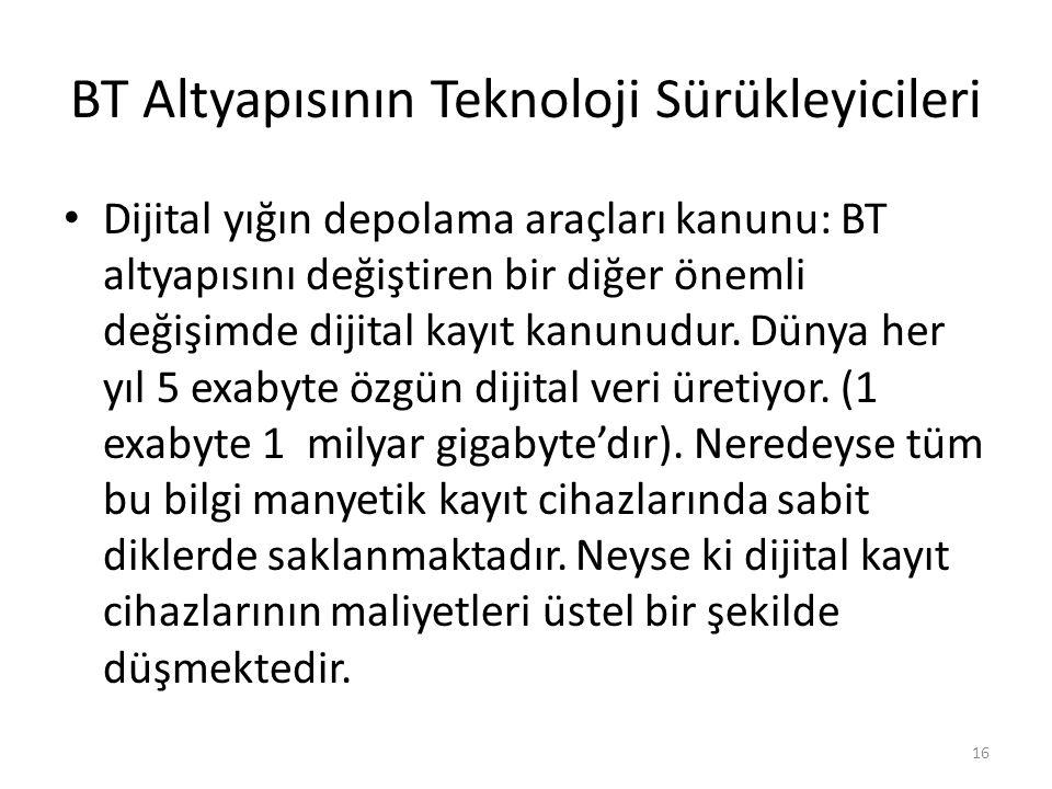 BT Altyapısının Teknoloji Sürükleyicileri Dijital yığın depolama araçları kanunu: BT altyapısını değiştiren bir diğer önemli değişimde dijital kayıt k