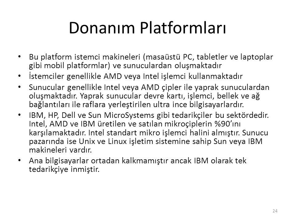 Donanım Platformları Bu platform istemci makineleri (masaüstü PC, tabletler ve laptoplar gibi mobil platformlar) ve sunuculardan oluşmaktadır İstemcil