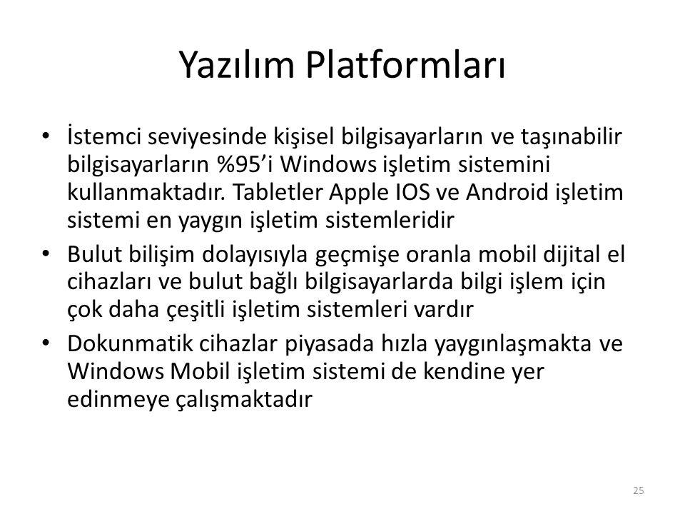 Yazılım Platformları İstemci seviyesinde kişisel bilgisayarların ve taşınabilir bilgisayarların %95'i Windows işletim sistemini kullanmaktadır. Tablet