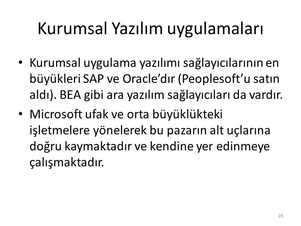 Kurumsal Yazılım uygulamaları Kurumsal uygulama yazılımı sağlayıcılarının en büyükleri SAP ve Oracle'dır (Peoplesoft'u satın aldı). BEA gibi ara yazıl