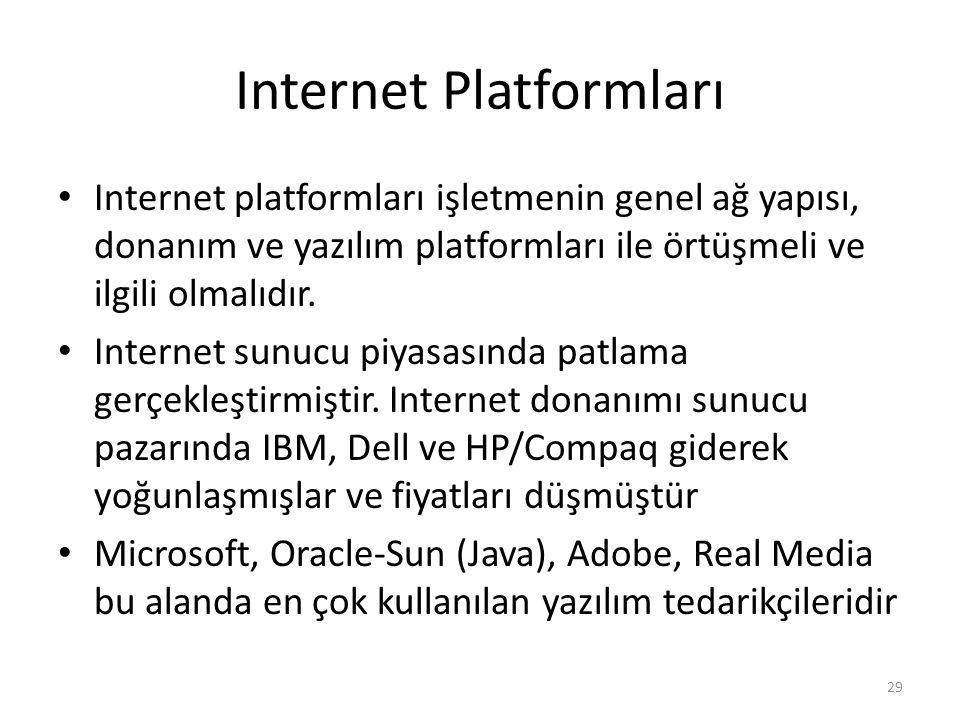 Internet Platformları Internet platformları işletmenin genel ağ yapısı, donanım ve yazılım platformları ile örtüşmeli ve ilgili olmalıdır. Internet su
