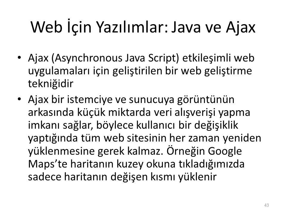 Web İçin Yazılımlar: Java ve Ajax Ajax (Asynchronous Java Script) etkileşimli web uygulamaları için geliştirilen bir web geliştirme tekniğidir Ajax bi
