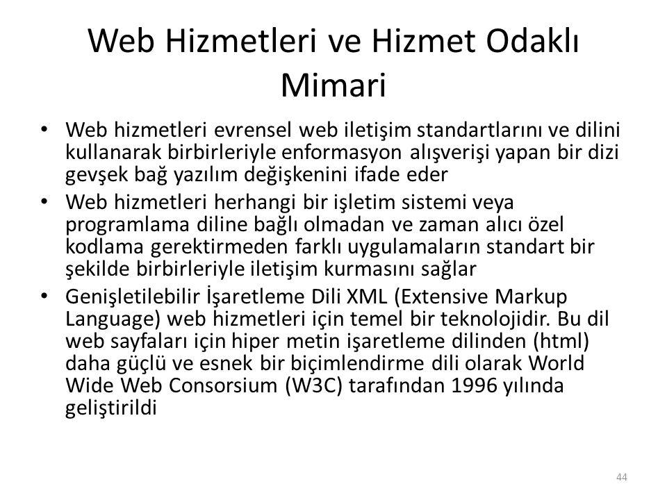 Web Hizmetleri ve Hizmet Odaklı Mimari Web hizmetleri evrensel web iletişim standartlarını ve dilini kullanarak birbirleriyle enformasyon alışverişi y