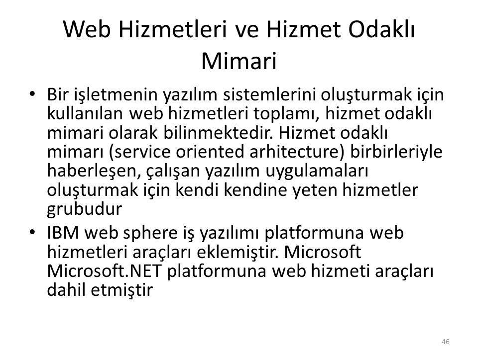 Web Hizmetleri ve Hizmet Odaklı Mimari Bir işletmenin yazılım sistemlerini oluşturmak için kullanılan web hizmetleri toplamı, hizmet odaklı mimari ola