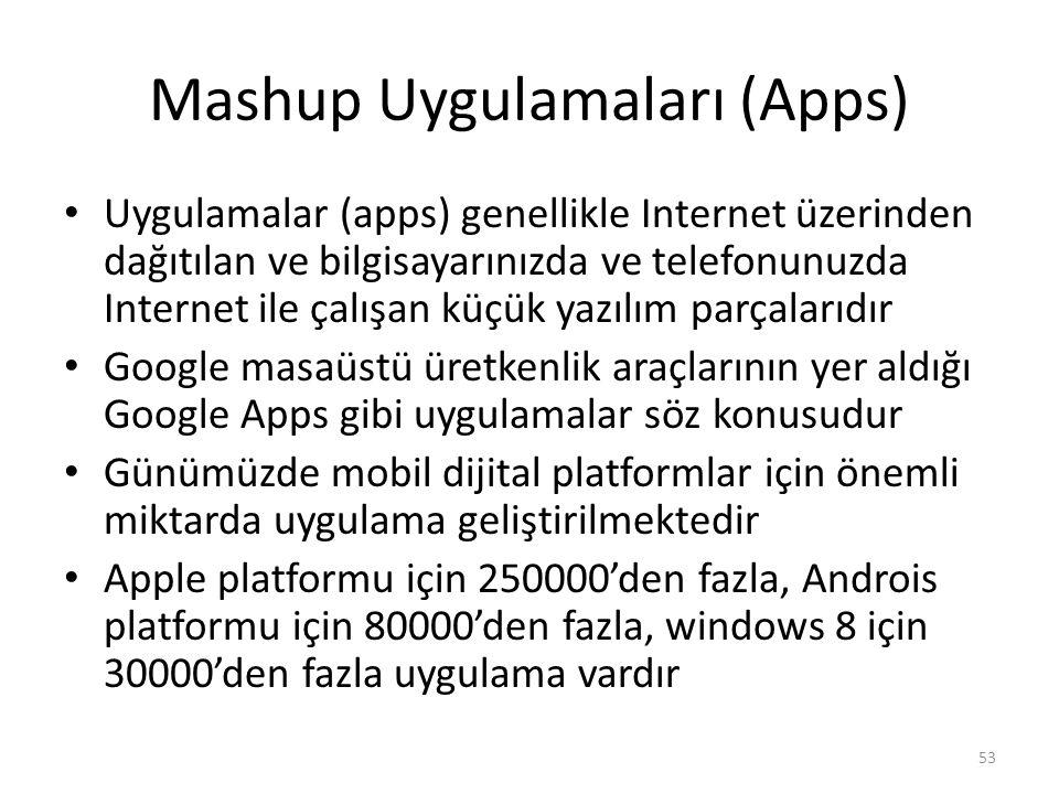 Mashup Uygulamaları (Apps) Uygulamalar (apps) genellikle Internet üzerinden dağıtılan ve bilgisayarınızda ve telefonunuzda Internet ile çalışan küçük