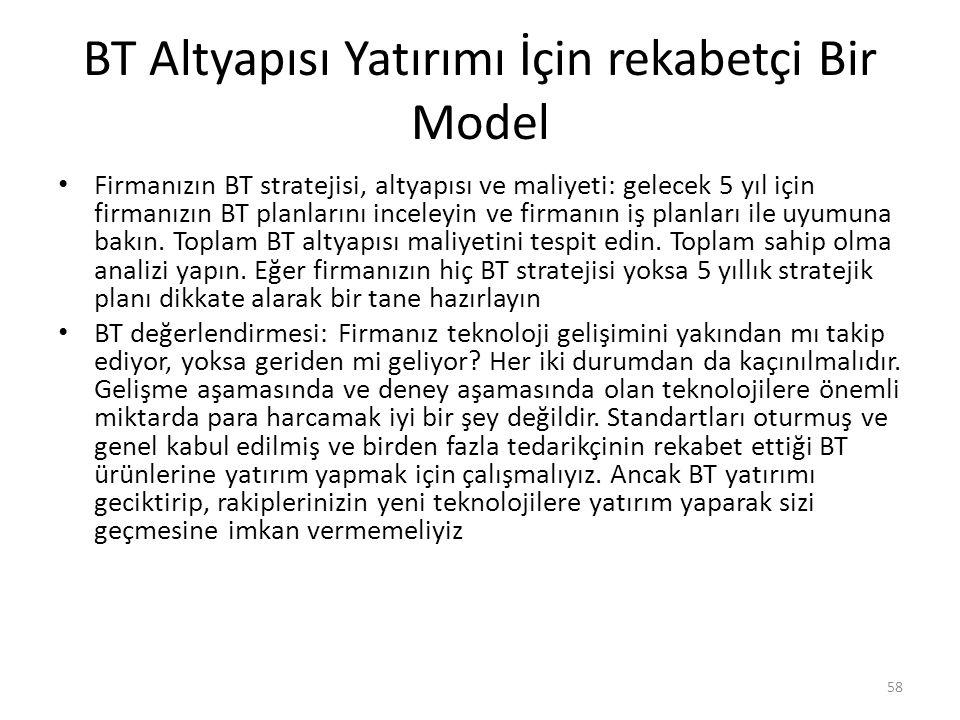 BT Altyapısı Yatırımı İçin rekabetçi Bir Model Firmanızın BT stratejisi, altyapısı ve maliyeti: gelecek 5 yıl için firmanızın BT planlarını inceleyin