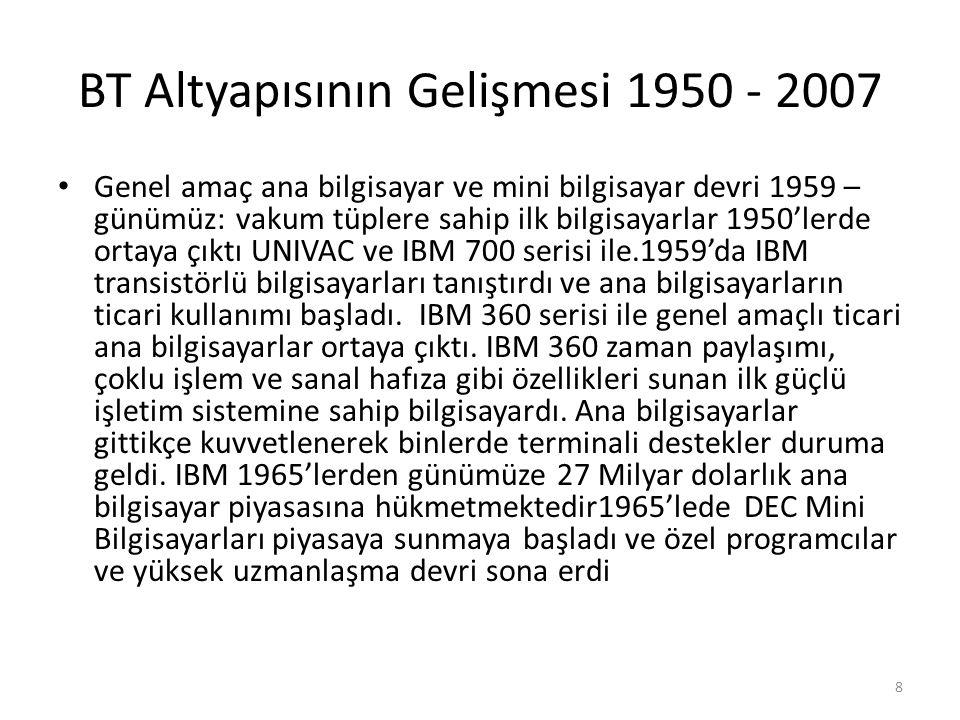 BT Altyapısının Gelişmesi 1950 - 2007 Genel amaç ana bilgisayar ve mini bilgisayar devri 1959 – günümüz: vakum tüplere sahip ilk bilgisayarlar 1950'le