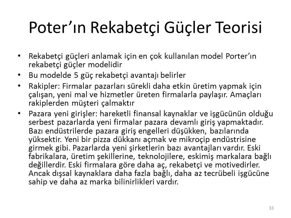Poter'ın Rekabetçi Güçler Teorisi Rekabetçi güçleri anlamak için en çok kullanılan model Porter'ın rekabetçi güçler modelidir Bu modelde 5 güç rekabet
