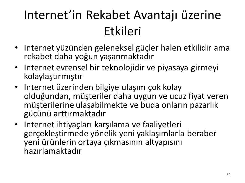 Internet'in Rekabet Avantajı üzerine Etkileri Internet yüzünden geleneksel güçler halen etkilidir ama rekabet daha yoğun yaşanmaktadır Internet evrens
