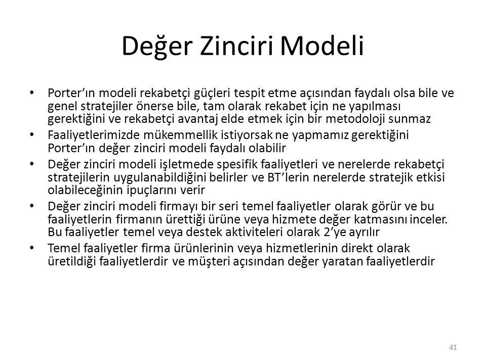 Değer Zinciri Modeli Porter'ın modeli rekabetçi güçleri tespit etme açısından faydalı olsa bile ve genel stratejiler önerse bile, tam olarak rekabet i
