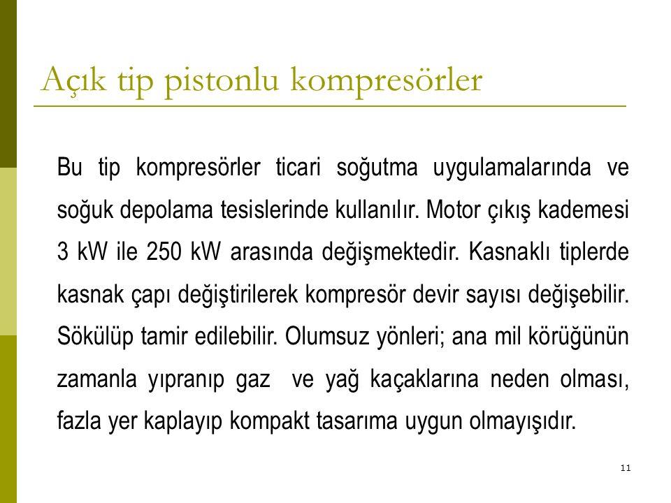10 PİSTONLU KOMPRESÖRLER Piston ve silindir mekanizmalarını kullanarak sıkıştırma işlemini sağlayan kompresördür. Piyasadaki kompresörlerin yaklaşık %