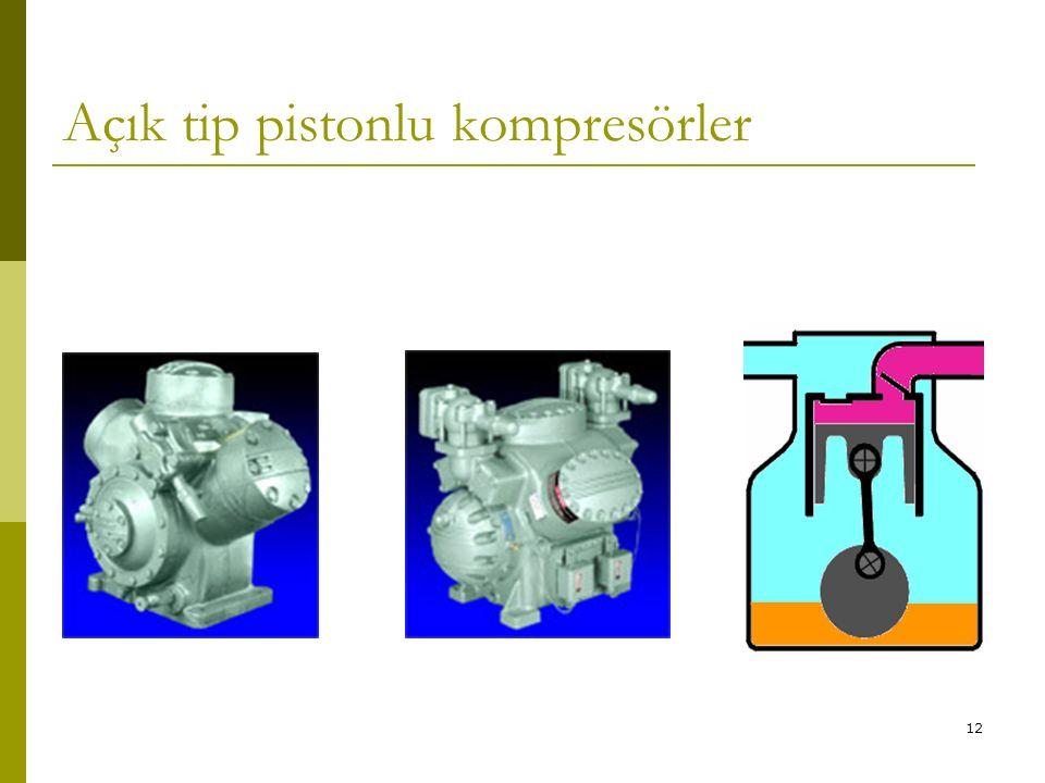 11 Açık tip pistonlu kompresörler Bu tip kompresörler ticari soğutma uygulamalarında ve soğuk depolama tesislerinde kullanılır. Motor çıkış kademesi 3