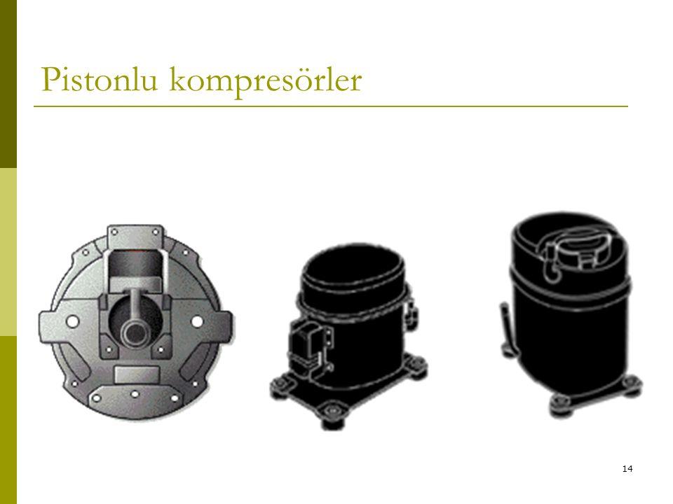 13 Yarı hermetik pistonlu kompresörler