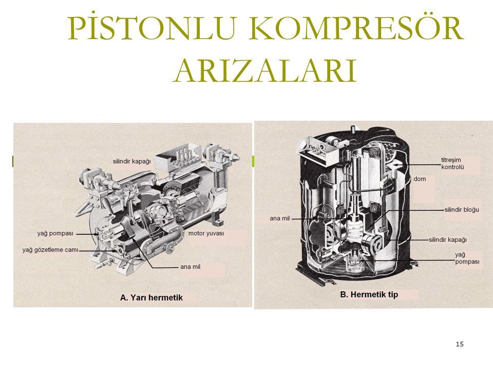 14 Pistonlu kompresörler