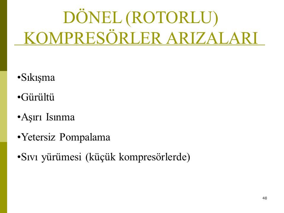 47 DÖNEL (ROTORLU) KOMPRESÖRLER