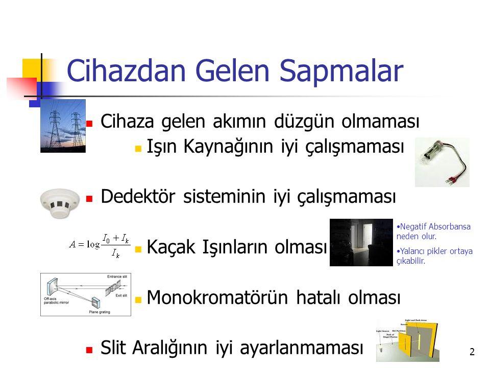 3 Kimyasal Sapmalar Disosyasyon Tetramin, Koyu renkliTriamin Soğurumları farklı dalgaboyunda Asosyasyon Benzoik asit vb.