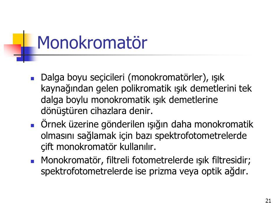21 Monokromatör Dalga boyu seçicileri (monokromatörler), ışık kaynağından gelen polikromatik ışık demetlerini tek dalga boylu monokromatik ışık demetl