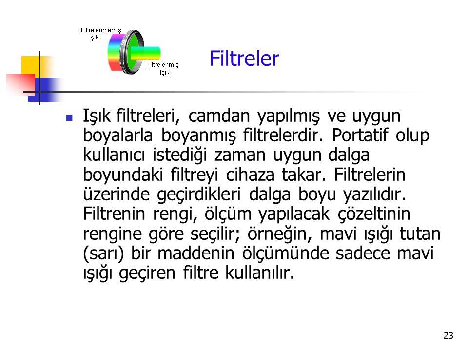23 Işık filtreleri, camdan yapılmış ve uygun boyalarla boyanmış filtrelerdir. Portatif olup kullanıcı istediği zaman uygun dalga boyundaki filtreyi ci