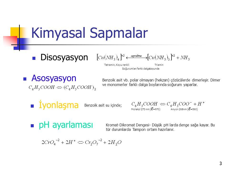 3 Kimyasal Sapmalar Disosyasyon Tetramin, Koyu renkliTriamin Soğurumları farklı dalgaboyunda Asosyasyon Benzoik asit vb. polar olmayan (hekzan) çözücü
