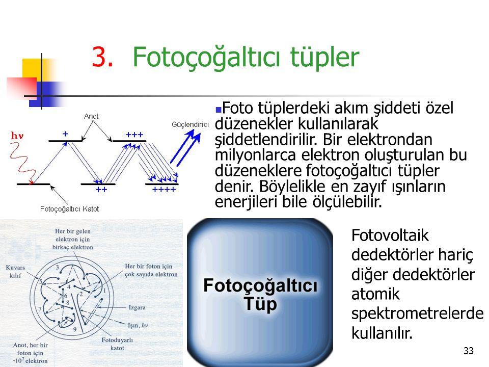 33 3.Fotoçoğaltıcı tüpler Foto tüplerdeki akım şiddeti özel düzenekler kullanılarak şiddetlendirilir. Bir elektrondan milyonlarca elektron oluşturulan