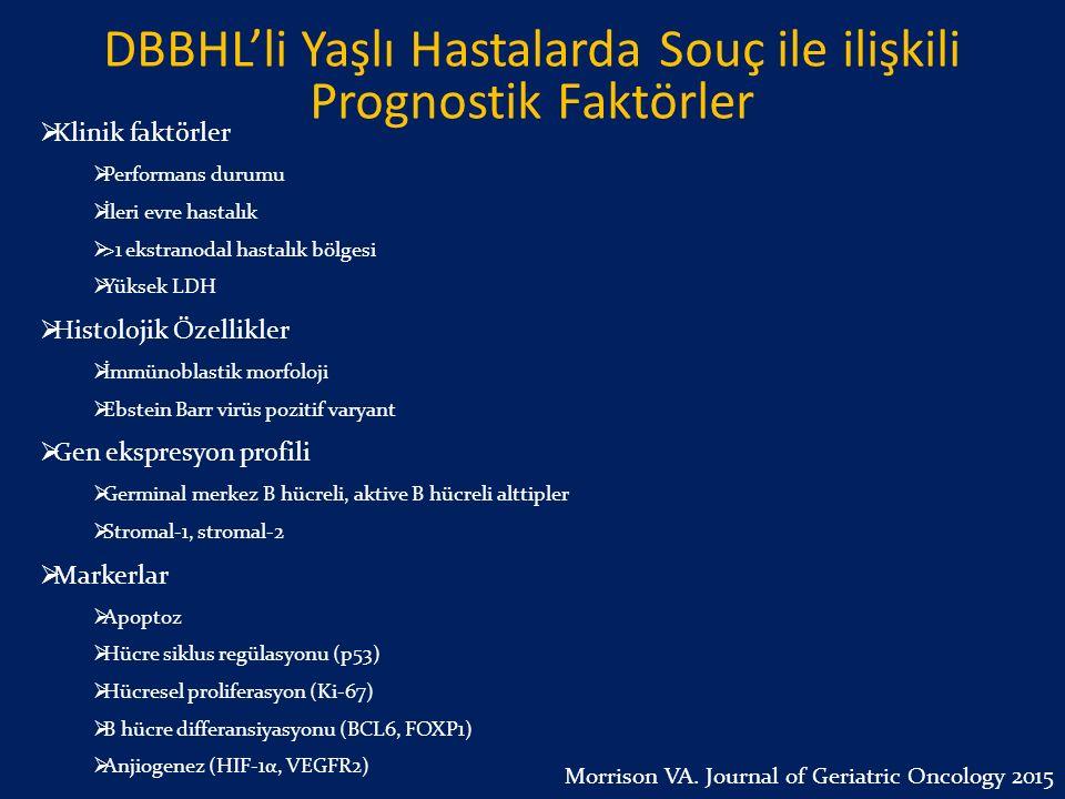 Morrison VA. Journal of Geriatric Oncology 2015 DBBHL'li Yaşlı Hastalarda Souç ile ilişkili Prognostik Faktörler  Klinik faktörler  Performans durum