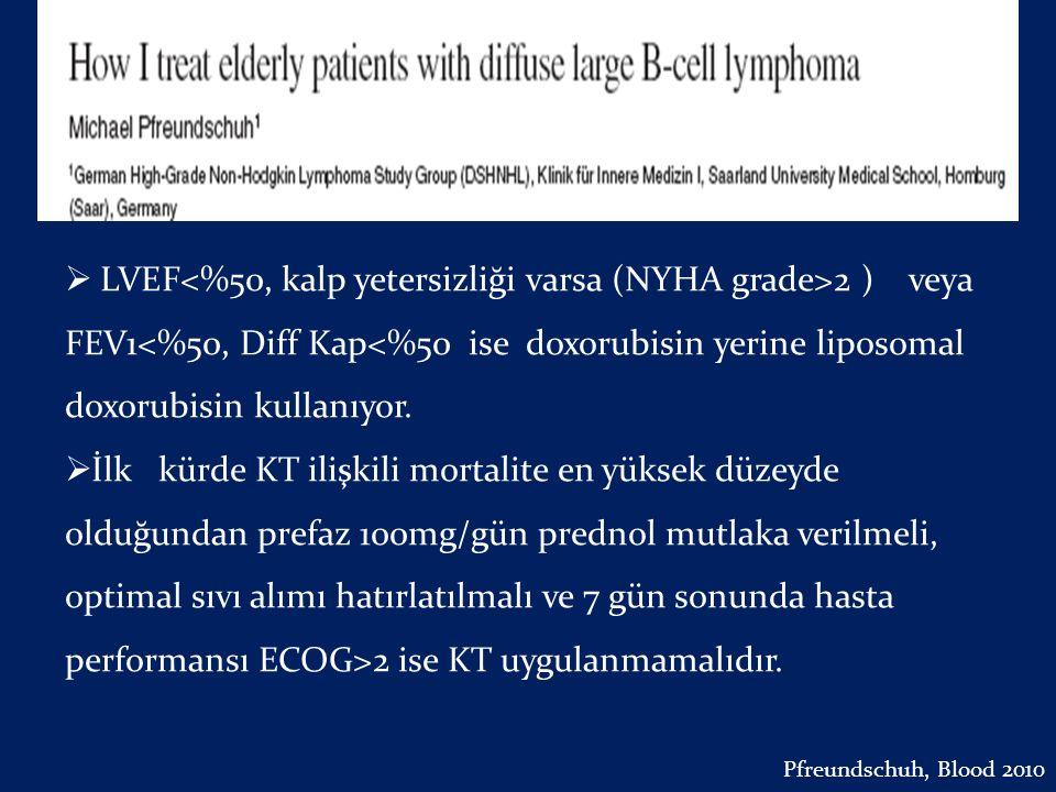 Pfreudscuh M. Elderly Tanım  LVEF 2 ) veya FEV1<%50, Diff Kap<%50 ise doxorubisin yerine liposomal doxorubisin kullanıyor.  İlk kürde KT ilişkili mo