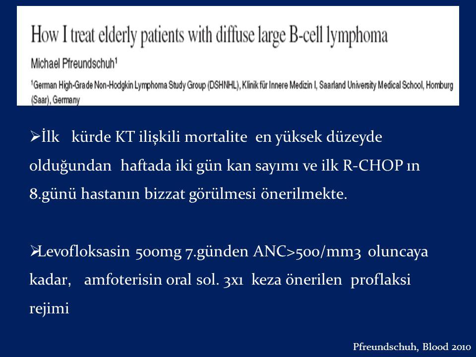 Pfreudscuh M. Elderly Tanım  İlk kürde KT ilişkili mortalite en yüksek düzeyde olduğundan haftada iki gün kan sayımı ve ilk R-CHOP ın 8.günü hastanın