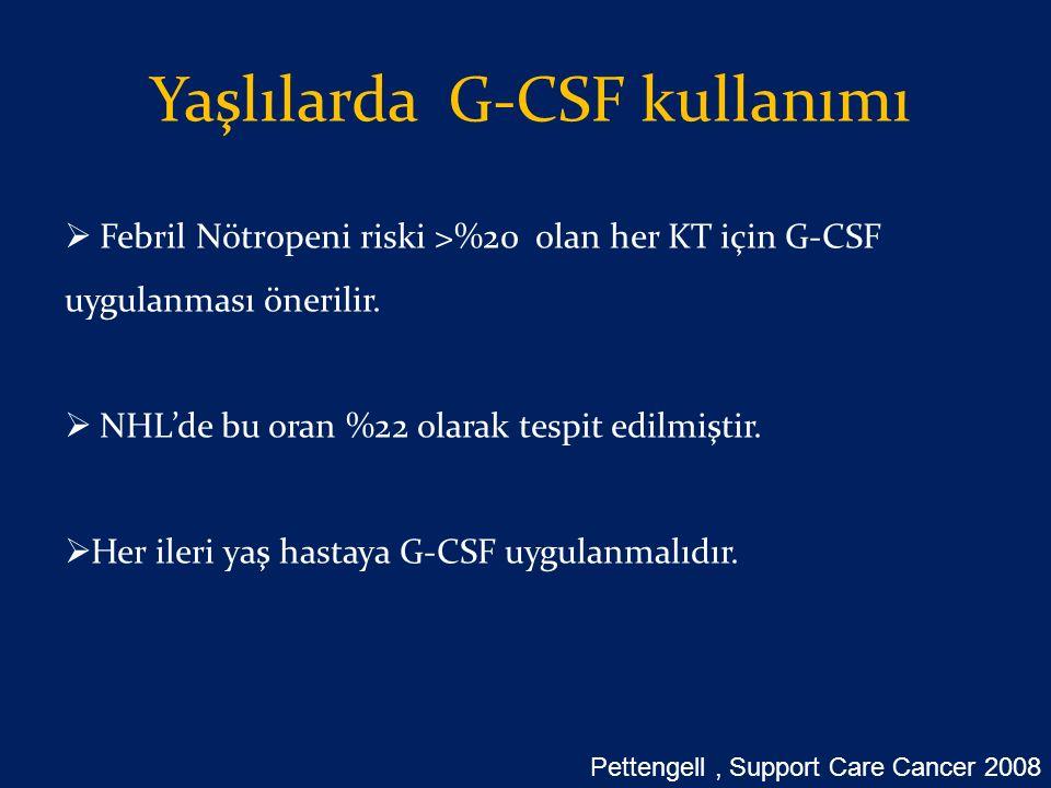 Yaşlılarda G-CSF kullanımı  Febril Nötropeni riski >%20 olan her KT için G-CSF uygulanması önerilir.  NHL'de bu oran %22 olarak tespit edilmiştir. 