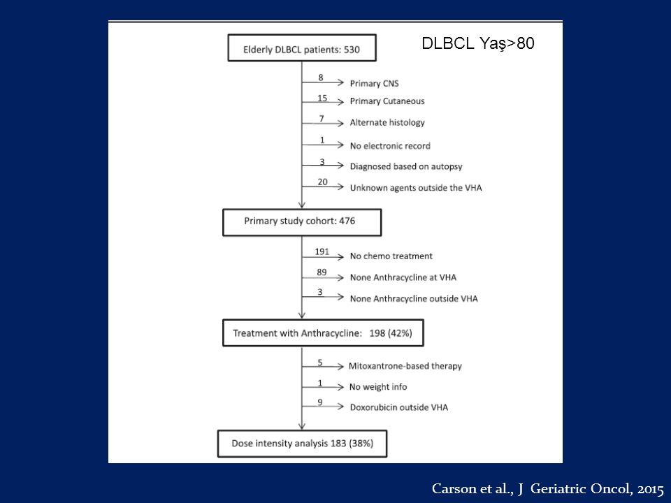 DLBCL Yaş>80 Carson et al., J Geriatric Oncol, 2015