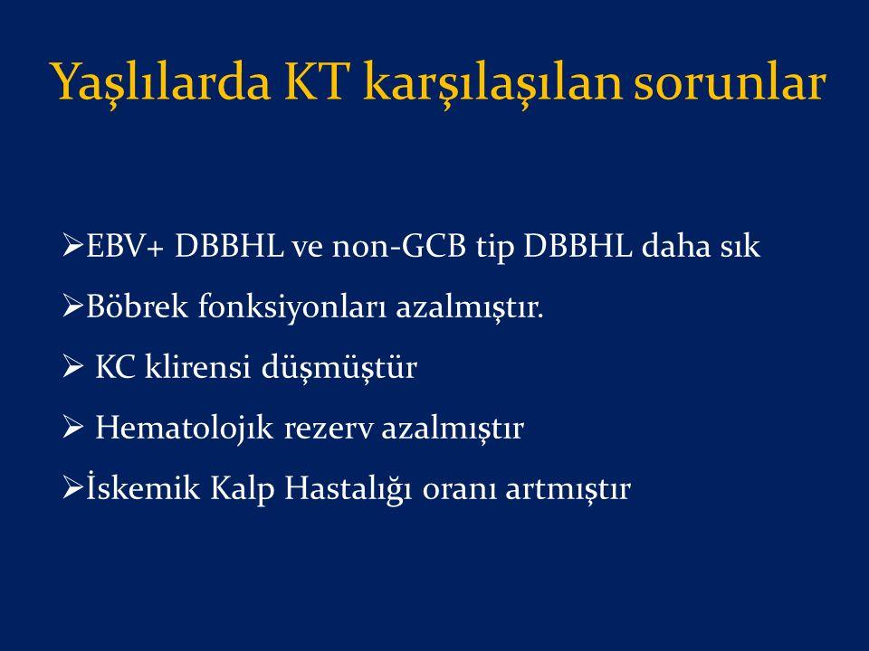 Yaşlılarda KT karşılaşılan sorunlar  EBV+ DBBHL ve non-GCB tip DBBHL daha sık  Böbrek fonksiyonları azalmıştır.  KC klirensi düşmüştür  Hematolojı