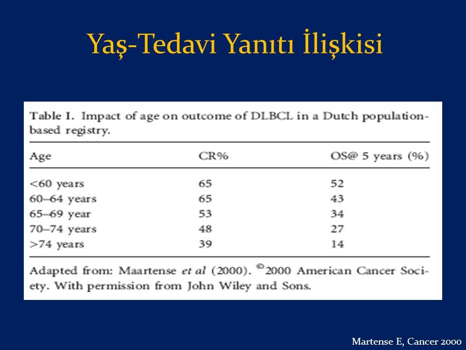 Yaş-Tedavi Yanıtı İlişkisi Martense E, Cancer 2000