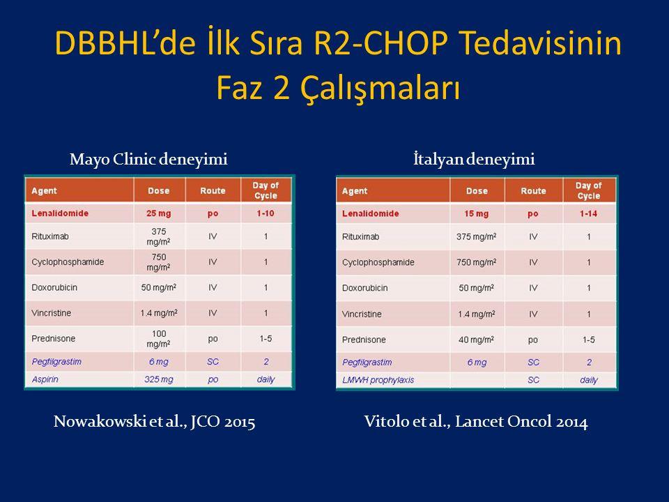 DBBHL'de İlk Sıra R2-CHOP Tedavisinin Faz 2 Çalışmaları Mayo Clinic deneyimiİtalyan deneyimi Nowakowski et al., JCO 2015Vitolo et al., Lancet Oncol 20